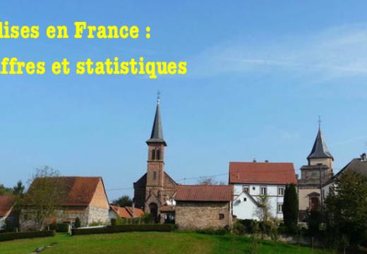 Églises en France : statistiques