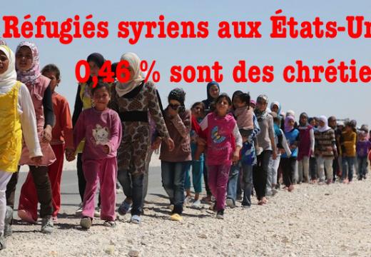Réfugiés syriens aux États Unis : les chrétiens comptent pour 0,46 % du total !